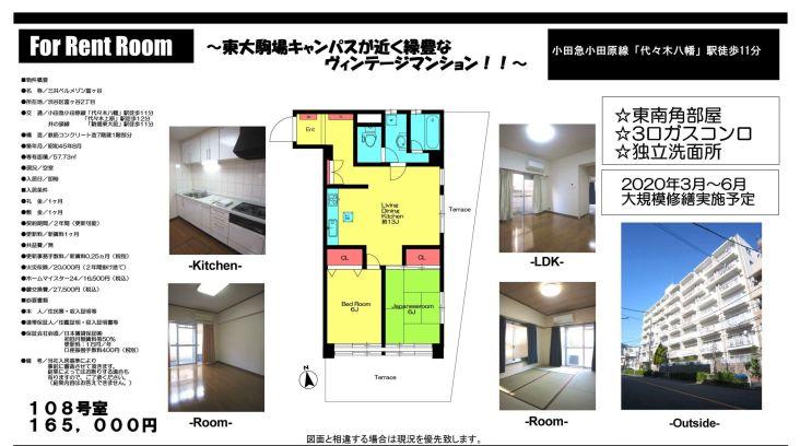 f:id:yoyogiuehararealestate:20200218110400j:plain