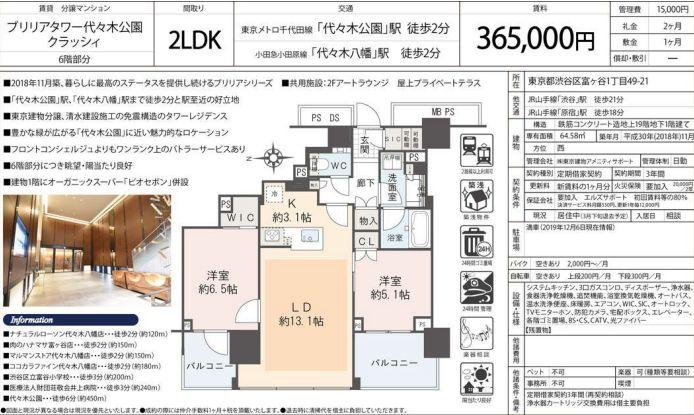 f:id:yoyogiuehararealestate:20200218110423j:plain