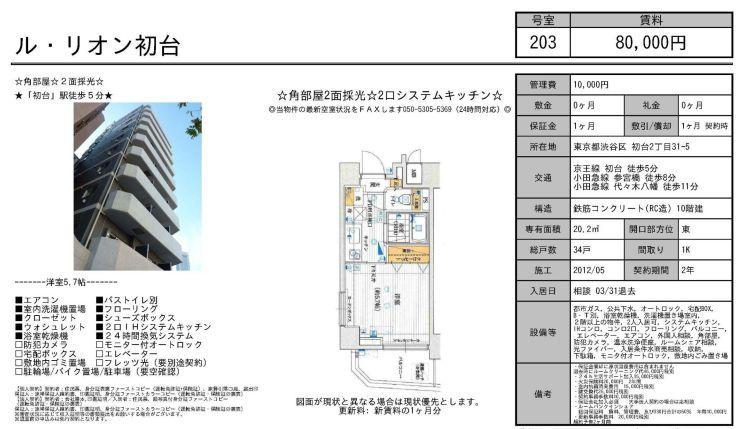 f:id:yoyogiuehararealestate:20200218110424j:plain