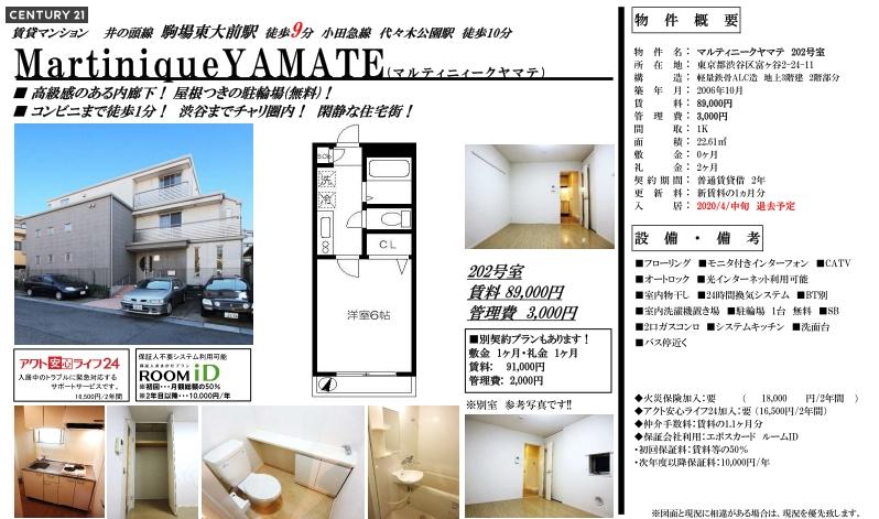 f:id:yoyogiuehararealestate:20200306101045j:plain