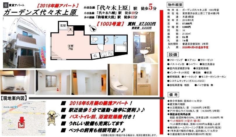 f:id:yoyogiuehararealestate:20200310094624j:plain