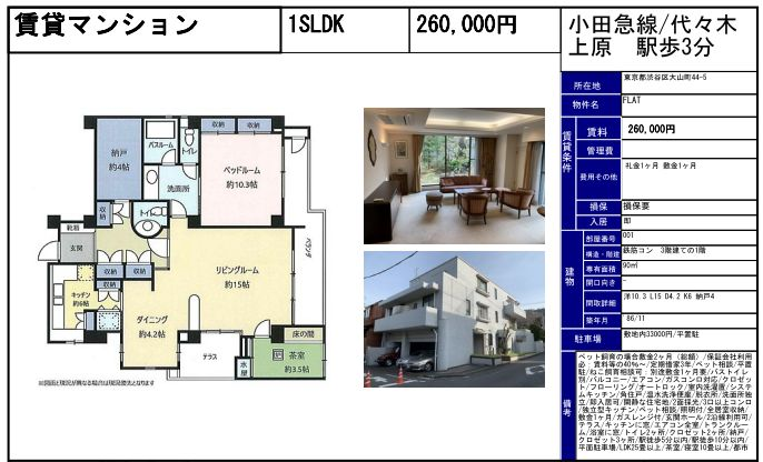 f:id:yoyogiuehararealestate:20200313112820j:plain