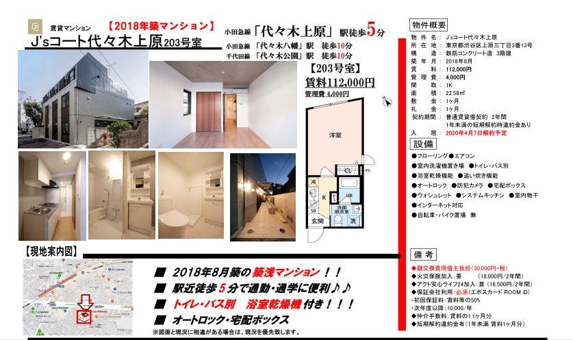 f:id:yoyogiuehararealestate:20200313112832j:plain
