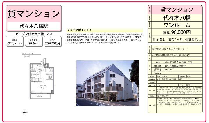 f:id:yoyogiuehararealestate:20200313112848j:plain