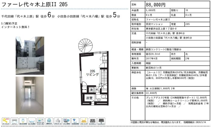 f:id:yoyogiuehararealestate:20200315101549j:plain