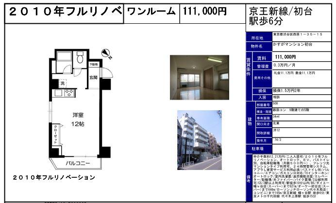 f:id:yoyogiuehararealestate:20200315101559j:plain