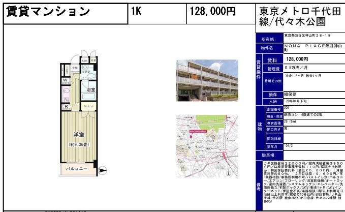 f:id:yoyogiuehararealestate:20200317110326j:plain