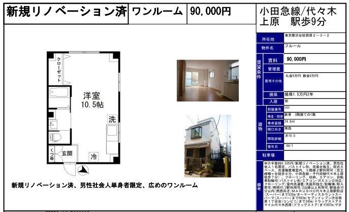 f:id:yoyogiuehararealestate:20200317110335j:plain