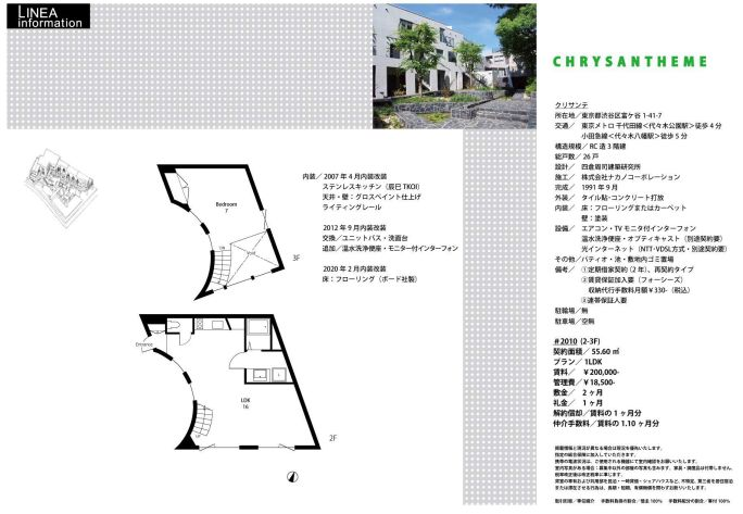 f:id:yoyogiuehararealestate:20200318100329j:plain