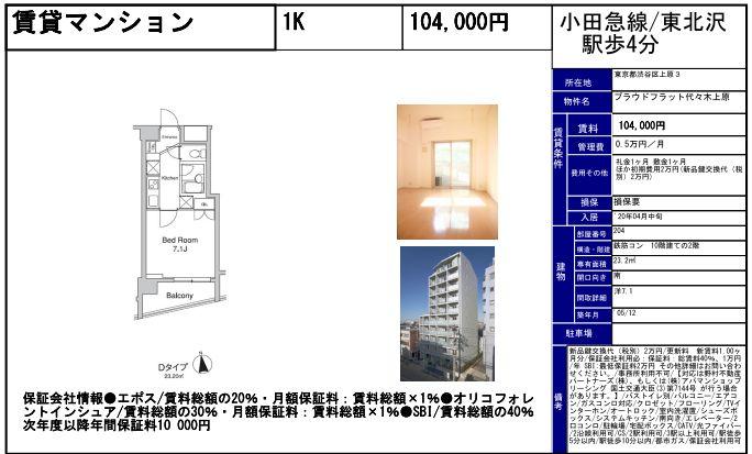 f:id:yoyogiuehararealestate:20200318100344j:plain