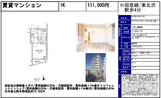f:id:yoyogiuehararealestate:20200318100351j:plain