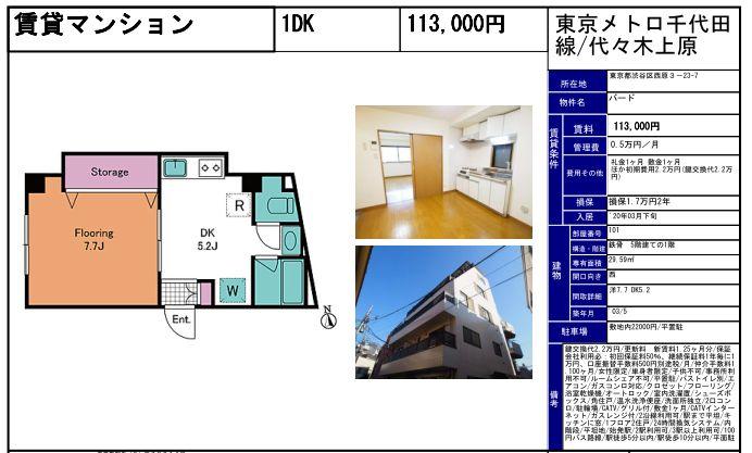 f:id:yoyogiuehararealestate:20200321100412j:plain