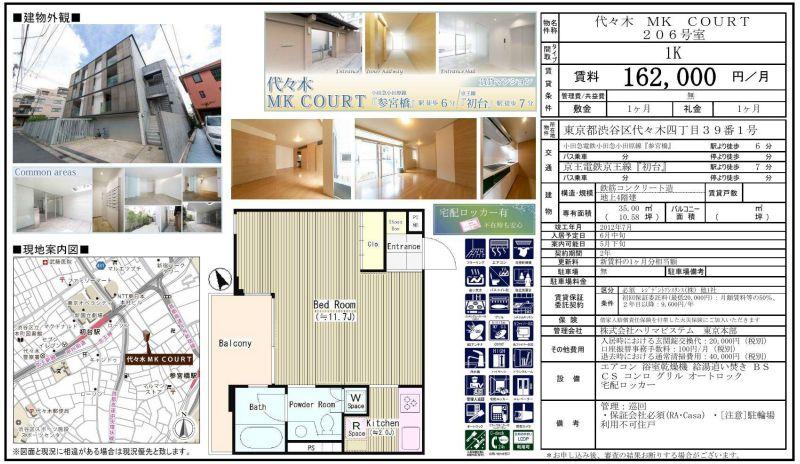 f:id:yoyogiuehararealestate:20200321100424j:plain