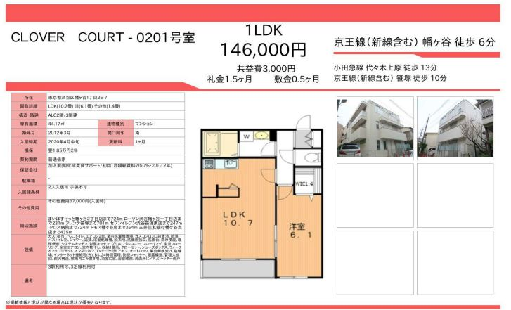 f:id:yoyogiuehararealestate:20200321100433j:plain