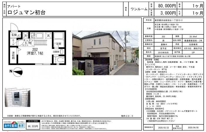 f:id:yoyogiuehararealestate:20200323100951j:plain