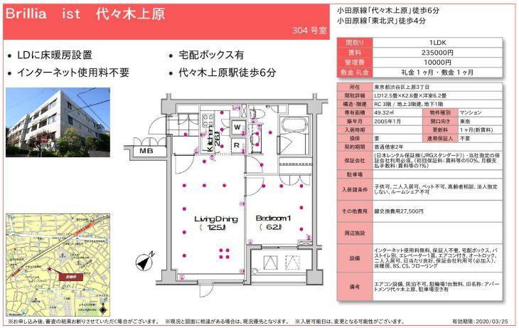 f:id:yoyogiuehararealestate:20200326105049j:plain