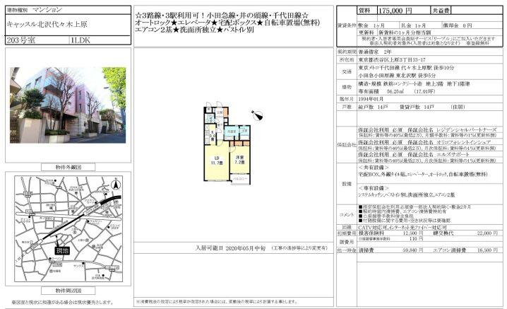 f:id:yoyogiuehararealestate:20200327105028j:plain