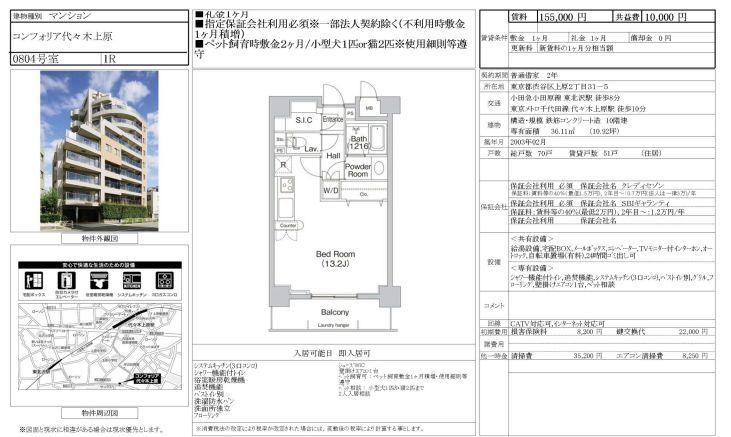 f:id:yoyogiuehararealestate:20200327105041j:plain