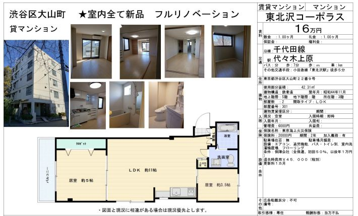 f:id:yoyogiuehararealestate:20200330190612j:plain