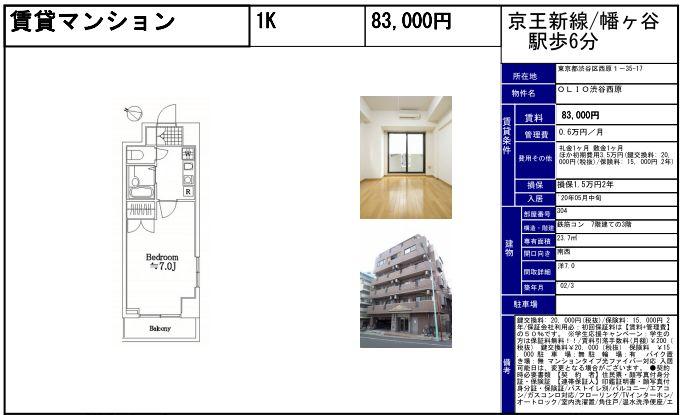f:id:yoyogiuehararealestate:20200402100221j:plain