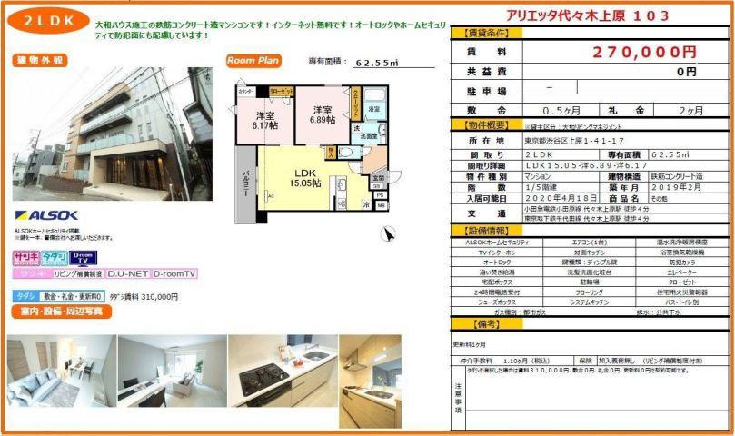 f:id:yoyogiuehararealestate:20200403102917j:plain
