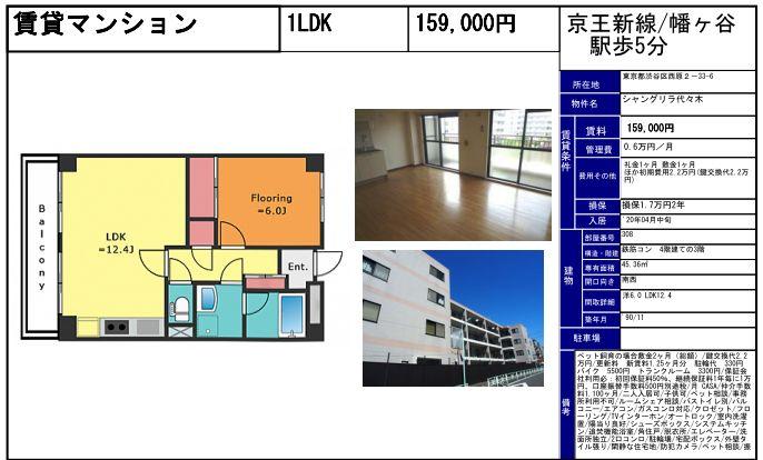 f:id:yoyogiuehararealestate:20200403103704j:plain
