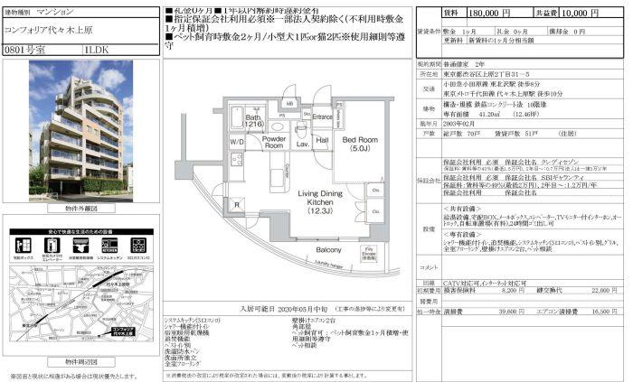 f:id:yoyogiuehararealestate:20200405092719j:plain