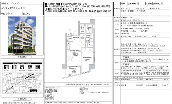 f:id:yoyogiuehararealestate:20200405092730j:plain