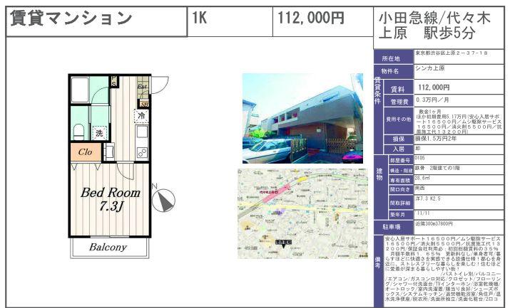 f:id:yoyogiuehararealestate:20200405193000j:plain