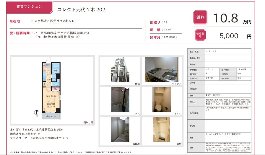 f:id:yoyogiuehararealestate:20200406101432j:plain