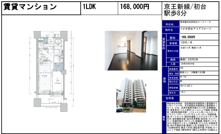 f:id:yoyogiuehararealestate:20200409094208j:plain