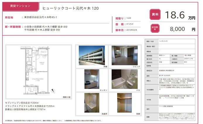 f:id:yoyogiuehararealestate:20200409094242j:plain
