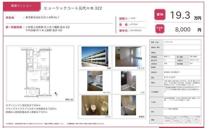f:id:yoyogiuehararealestate:20200409094254j:plain