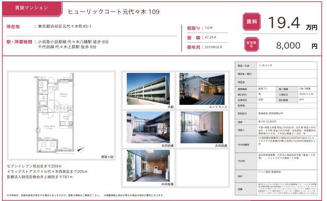 f:id:yoyogiuehararealestate:20200409094305j:plain