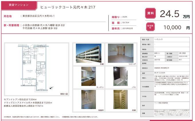 f:id:yoyogiuehararealestate:20200409094318j:plain