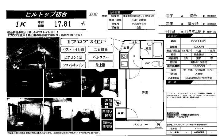 f:id:yoyogiuehararealestate:20200501102552j:plain