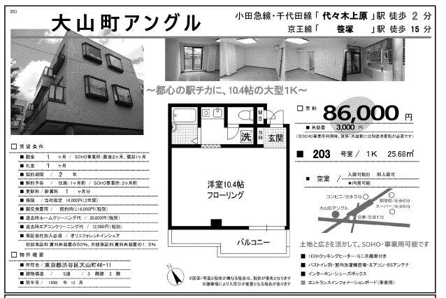 f:id:yoyogiuehararealestate:20200501102601j:plain