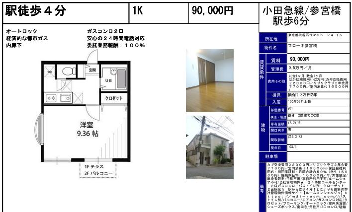 f:id:yoyogiuehararealestate:20200507093757j:plain