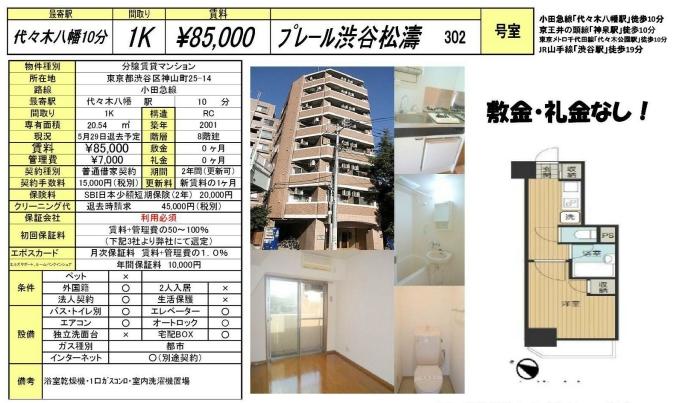 f:id:yoyogiuehararealestate:20200521091734j:plain
