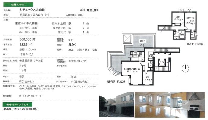 f:id:yoyogiuehararealestate:20200526101012j:plain