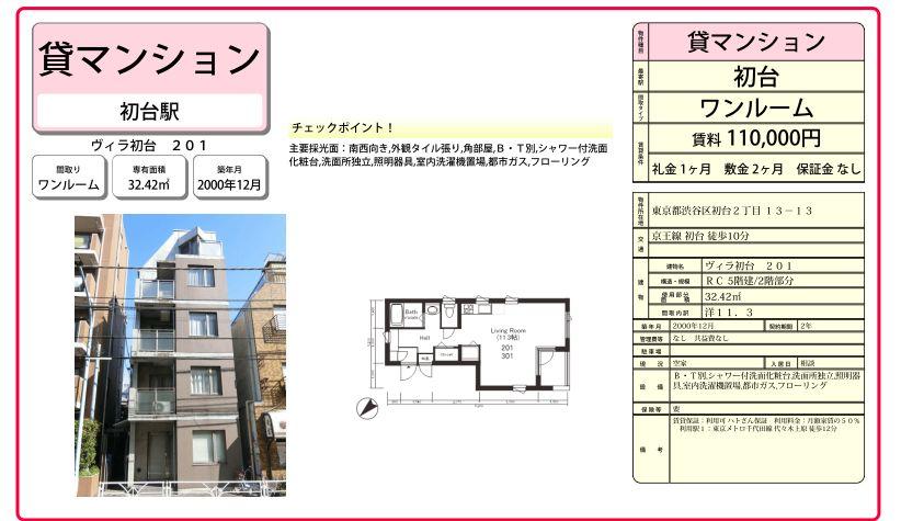 f:id:yoyogiuehararealestate:20200530102935j:plain