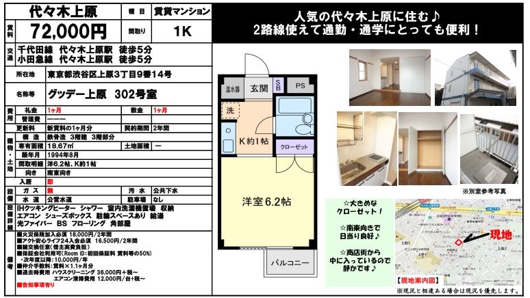 f:id:yoyogiuehararealestate:20200609101131j:plain
