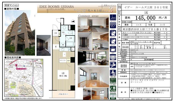 f:id:yoyogiuehararealestate:20200613104535j:plain
