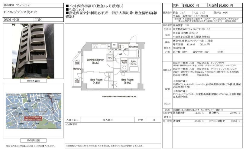 f:id:yoyogiuehararealestate:20200723100320j:plain