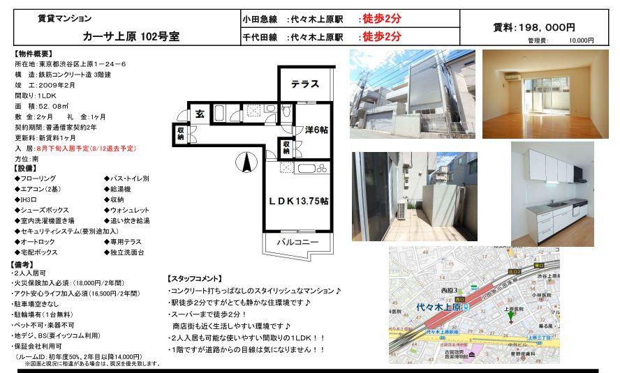 f:id:yoyogiuehararealestate:20200811102730j:plain