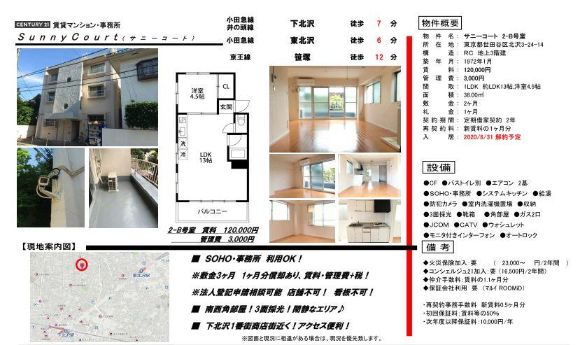 f:id:yoyogiuehararealestate:20200811102751j:plain