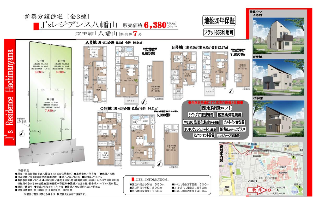 f:id:yoyogiuehararealestate:20200825175604p:plain