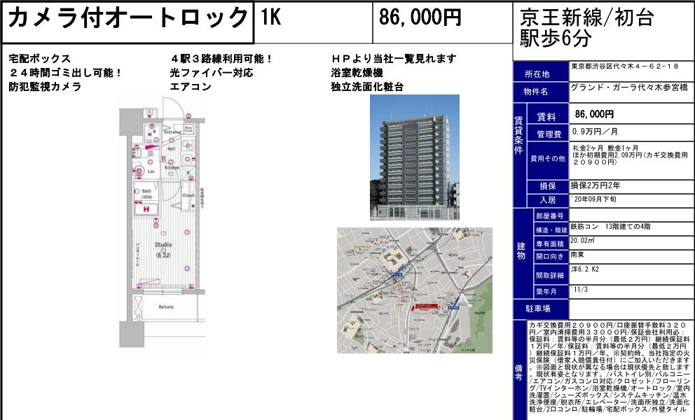 f:id:yoyogiuehararealestate:20200825180916j:plain
