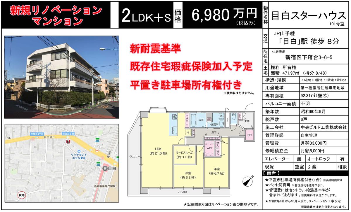 f:id:yoyogiuehararealestate:20200829090033p:plain
