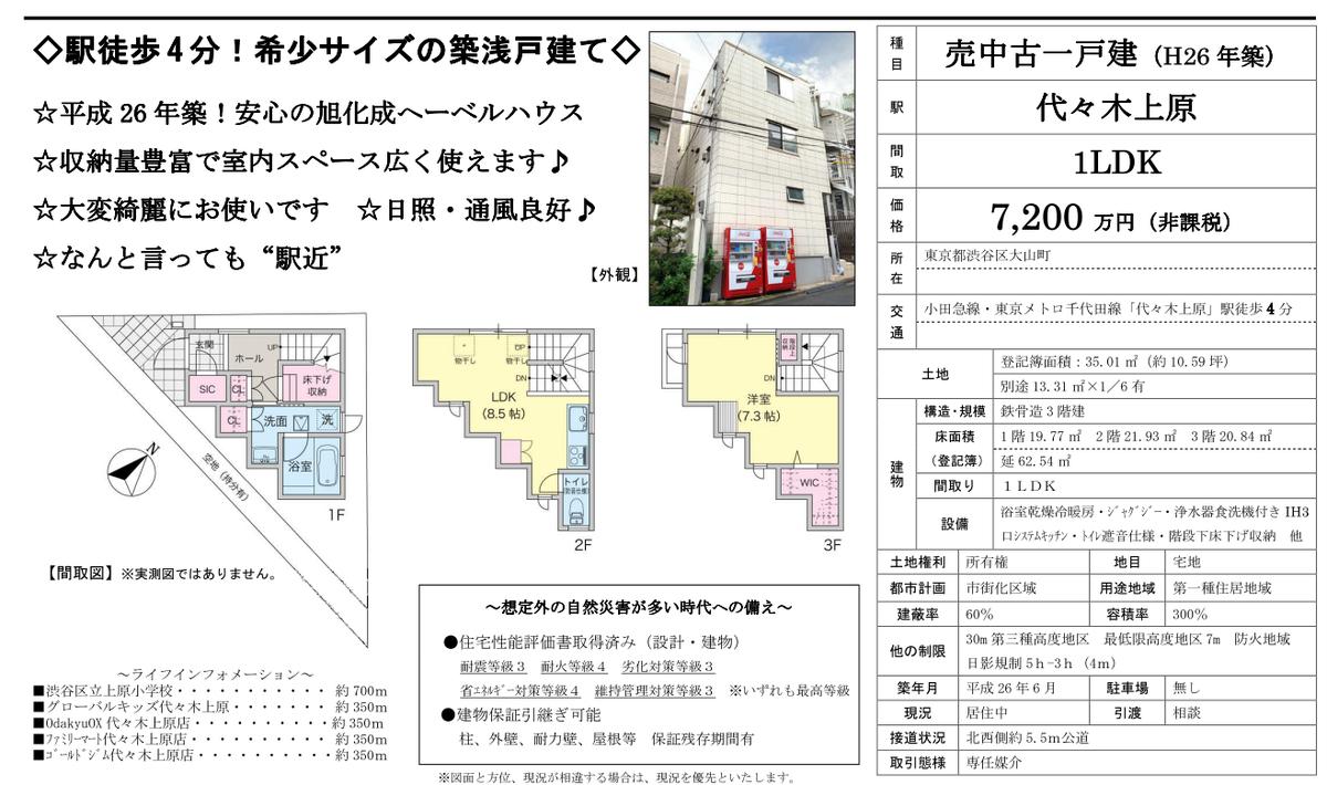 f:id:yoyogiuehararealestate:20200831111003p:plain